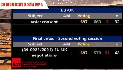 Brexit, De Castro: Accordo UE-GB, solida base per future relazioni